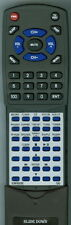 Replacement Remote Control for TEAC XCARTAGH380, RC1225, AGH380, CRH500NT