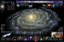Milky Way Reference Galaxy Image Movie Poster 24inx36in