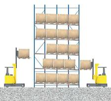 Pallet Flow System (10) 8' Bays - (2) Deep - (3) Levels - (120) Pallet Positions