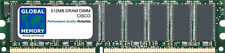 512MB DRAM DIMM MEMORY FOR CISCO 2851 ROUTER ( MEM2851-512D , MEM2851-256U768D )