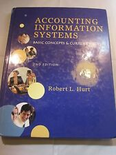 ACCOUNTING INFORMATION SYSTEMS BASIC CONCEPTS & CURRENT ISSUES by ROBERT L HURT