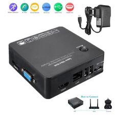 8CH Channels Mini NVR HD Network Video Recorder 1080P E-SATA P2P HDMI DVD-RW USB