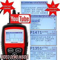 For RENAULT OBD2 Car Diagnostic ENGINE Code Reader Scanner Tool Professional