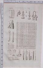 1788 ANTIQUE PRINT PNEUMATICS PYRMONT WATER THERMOMETER EQUIPMENT DIAGRAM