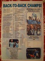 Manchester City 2019 Premier League champions - souvenir print