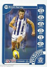 2013 Teamcoach (159) Brent HARVEY North Melbourne