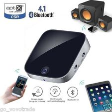 2 in 1 Bluetooth Transmitter and Receiver Aptx Digital Optical Toslink Output