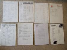shop souvenir list rochdale c80s