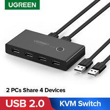 Ugreen 30767 USB Switch Selector