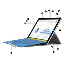 "Microsoft Surface Pro 3 (""12.3"" 256GB, Intel Core i7 4th Gen, 8 GB) Convertible"