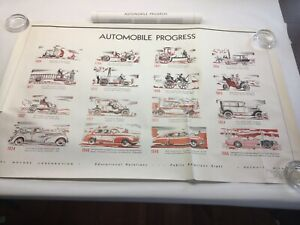 Vintage 1960s General Motors Automobile Progress Posters