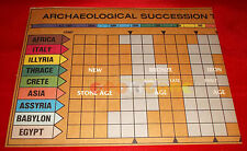 ARCHAEOLOGICAL SUCCESSION TABLE gioco CIVILIZATION Avalon Hill '80 RICAMBIO C5