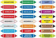 Rohrleitungskennzeichnung Fließrichtung Aufkleber Rohr Kennzeichnung beschriftun
