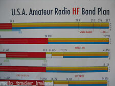 Icom Usa hf-uhf-vhf Banda plan (Genuino folletos sólo)... radio_trader_ireland.