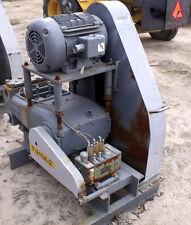 Aplex Precision Bullen Pump W/20 HP High Pressure Pumps