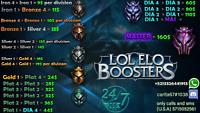 league of leyends elo boosting any region LAN,NA,LAS