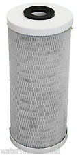 Replacement Filters for Standard Whole House Water Filter System