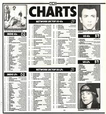 28/9/91 Pgn60 NME CHARTS BRYAN ADAMS WAS NO.1