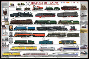 History of Trains Educational Poster 36x24
