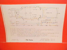 1966 PONTIAC GRAND PRIX BONNEVILLE CATALINA CONVERTIBLE FRAME DIMENSION CHART