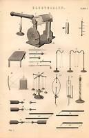 1868 Estampado ~Electricidad~ Varios Aparato