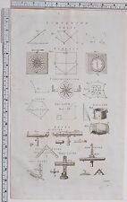 1788 ANTIQUE PRINT SURVEYING CHAIN COMPASS CIRCUMFERENTOR DIAGRAMS LEVEL GUNNERS