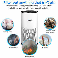 New/Sealed Levoit Lv-H133 Tower Hepa Air Purifier - Free Shipping