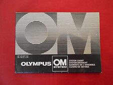 Manual Olympus OM Sistem Energy for S.Instruction Manual