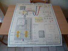 (C11) AFF. ROSSIGNOL 90X75 CM   COMPTEUR ELECTRIQUE / INSTALATION INTERIEURE