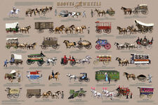 Hooves and Wheels - Horse-Drawn Vehicles Educational Poster Poster Print, 36x24