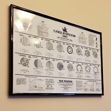 Optical Flat Poster, Flatness Interpretation Chart Light Wave Band Pattern Guide