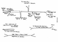 Motorcycle Wires & Electrical Cabling for BSA | eBay on bsa repair diagram, bsa body diagram, bsa frame diagram, bsa carburetor diagram,