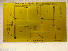 DATA PLATE, LABEL, INSTRUCTION, BATTERY CONNECTION, DIAGRAM, MILITARY  2000940