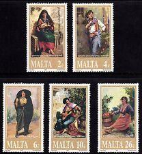 Malta 2001 Edward Dingli Commemoration Complete Set SG 1204 - 08 Unmounted Mint