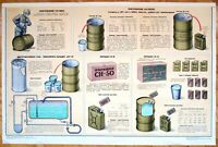 Original Poster USSR Chemical Mass Destruction Russia Army Military Cold War