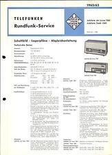 Telefunken Service Manual für Jubilate de Luxe Teak 1361  Copy