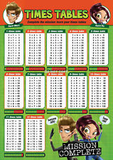 GREAT TIMES TABLE CHILDREN KIDS EDUCATION POSTER CHART A4 SIZE SCHOOL HOME LEARN