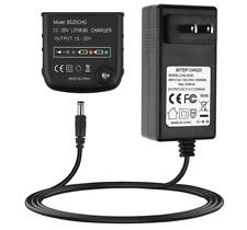 BLACK+DECKER LBXR20 20V 1.5Ah Lithium Ion Battery Pack