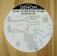 Denon DP-59L(M)/DP-60L(M)/DP-67L & DP-72L Tonearm Cartridge Alignment Protractor