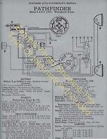 Model T Ford 1915 TOURING BODY | eBay