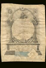 Masonic Document