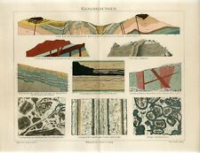 1895 EARTH'S CRUST LAND STRUCTURE GOLD GEOLOGY Antique Chromolithograph Print