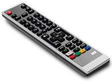 Panasonic N2QAYB000970 Theater System Remote Control Original Genuine 777ea