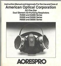 AORESPRO Instruction Manual for Dual Element Air Purifying Respirators