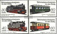 DDR 2864-2867 (kompl.Ausgabe) gestempelt 1984 Schmalspurbahnen