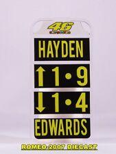 1:12 Pit board - pitboards Valentino Rossi-Hayden-Edwards no minichamps RARE