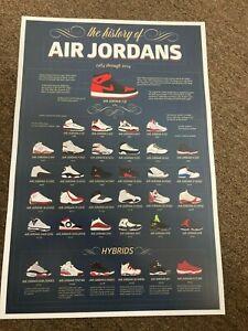 The History of Air Jordans Sneaker Nike Michael Jordan Poster