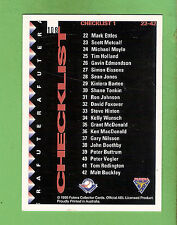 1995 AUSTRALIAN BASEBALL CARD #108  CHECKLIST 1