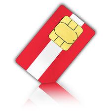 SIM Karte für Österreich 1GB mobiles Internet & 200 Min. Nano