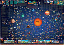 Kinderzimmer Weltraum Karte Poster Planeten Sonnensystem 97x137 querformat